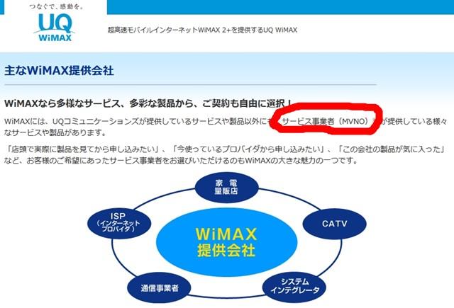 WiMAXのプロバイダはUQから回線借りてるだけMVNOってやつなの?
