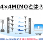 WiMAX関連用語の「4×4MIMO」って何?読み方は?