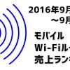 2016年9月12日~18日 モバイルWi-Fiルーター売上ランキング ファーウェイ強い!