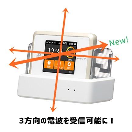 wx033直交偏波アンテナ解説