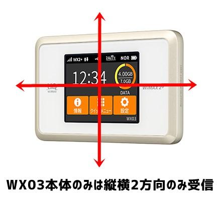 wx03本体のみ電波受信解説