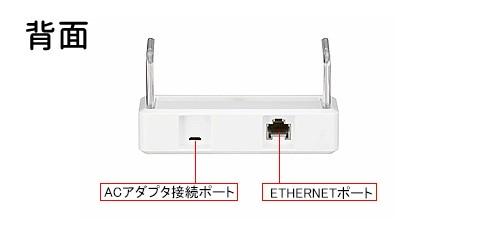 「Speed Wi-Fi NEXT WX03」クレードル背面の使い方