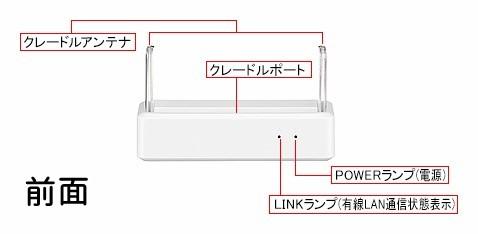 「Speed Wi-Fi NEXT WX03」クレードル前面の使い方