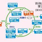 山手線でWiMAXは快適に使えるの?