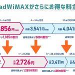 BroadWiMAX(ブロードワイマックス)が月額料金値下げ。どれくらい安くなったか比較してみた