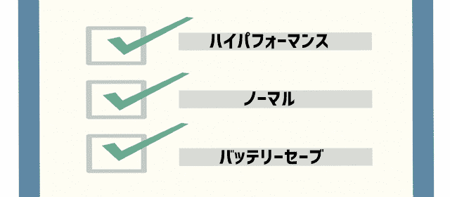 3モードの計測結果