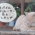 2017年4月24~30日のモバイルWi-Fiルーターランキング 富士ソフト「+F FS030W」が急浮上!