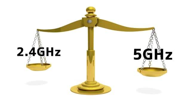 2.4GHz/5GHz帯と有線接続時の速度比較