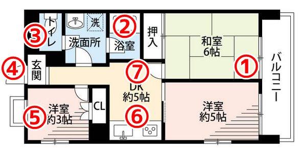 3DK賃貸マンションのWiMAX電波検証ポジション