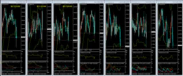 WiMAX3日10GB制限かでのFXトレードのMT4利用について
