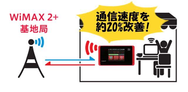 WX05の新機能WiMAXハイパワーについて