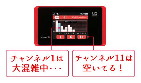 WX05ビジュアルステータス機能説明図