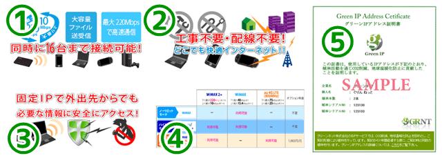 グリーン WiMAX2+の5つのポイント