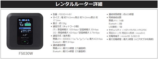 ハッピーWi-Fiのレンタル端末FS030WM