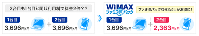 WiMAXファミ得パックの料金