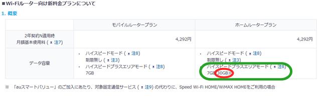 auWiMAX新プラン ホームルータープラン上限30GB