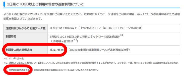 UQWiMAX公式3日10GB制限