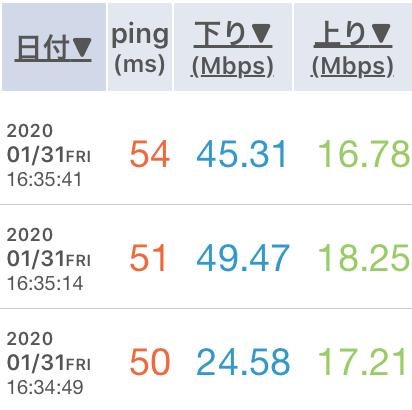 WX05のみの速度