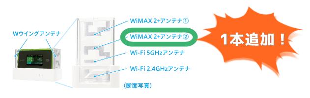 WX06クレードルにアンテナ追加