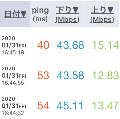 WX06+クレードルの速度