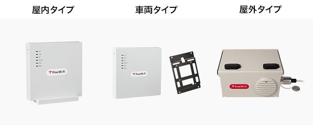 ドコモおくダケWi-Fiのルーター本体