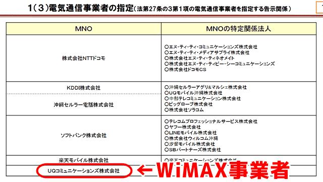 改正電気通信事業法とWiMAX業界