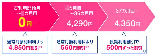 Asahiネット WiMAXのギガ放題・LTEセットプラン(使い放題)