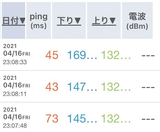Galaxy5G スタンダードモードの速度