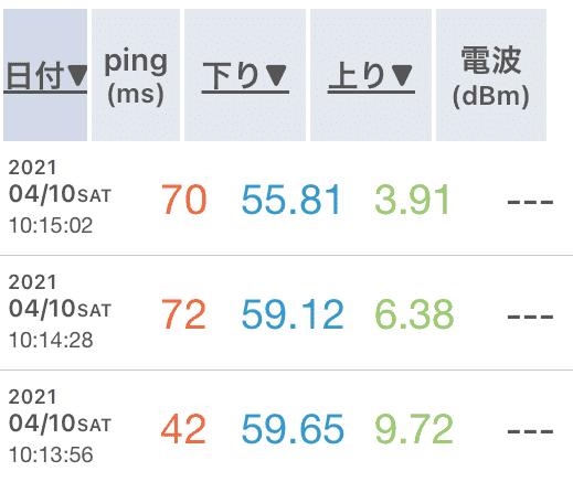 GalaxyG5ルータープラスエリアモードの速度2回目