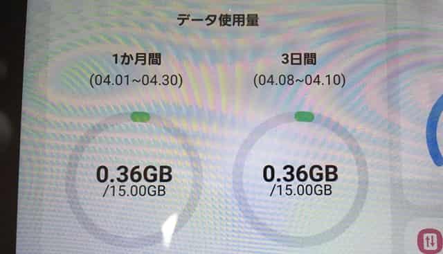 GalaxyG5ルーター速度計測時のデータ通信量